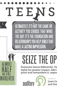 Games and Activities Infographic